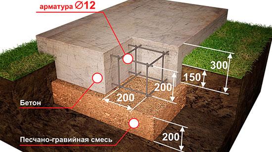 Армированный бетонный фундамент под мангал из кирпича